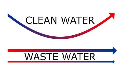 waste_clean